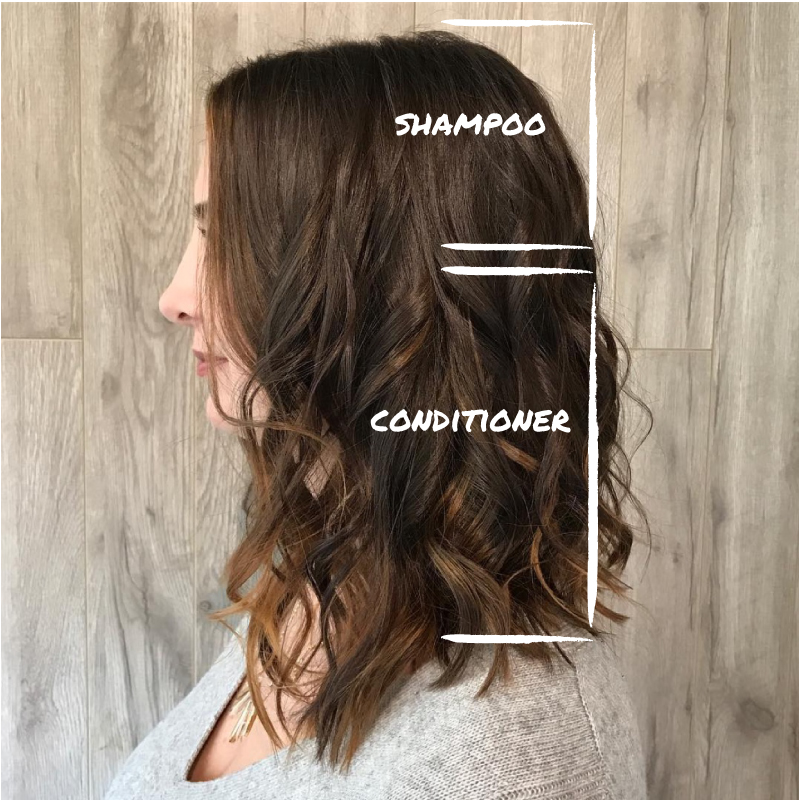 March Hair Tip of the Month Shampoo and Conditioner placement